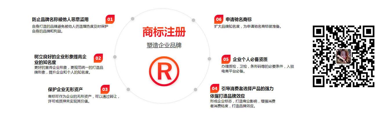 河南商标注册公司助力塑造企业品牌